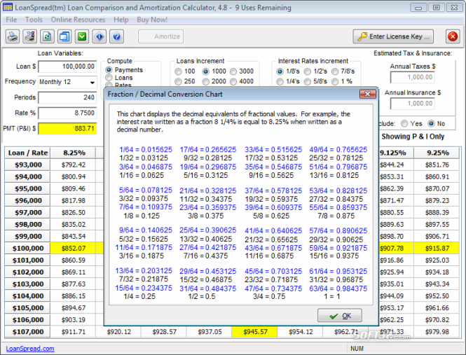 Free Loan Calculator >> Download Free Loan Calculator 4 7 1