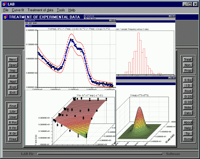 LAB Fit Curve Fitting Software Screenshot