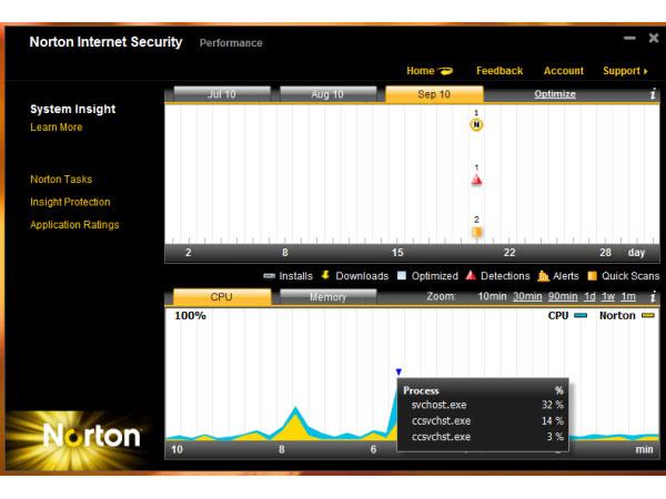 Norton Antivirus Screenshot 2