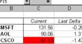 Spheresoft Highlighter for Microsoft Excel 1