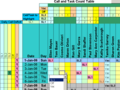 Doctors Calls for a Year with Excel 1
