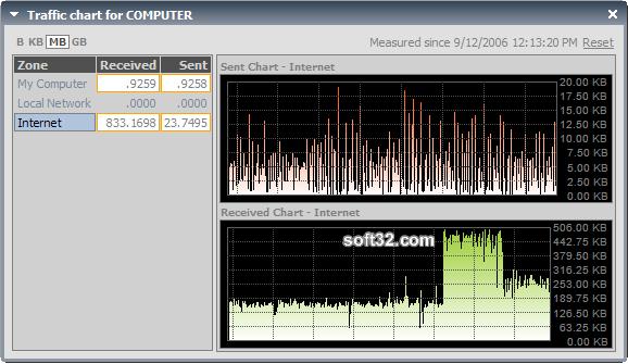 NetLimiter 2 Pro Screenshot 4