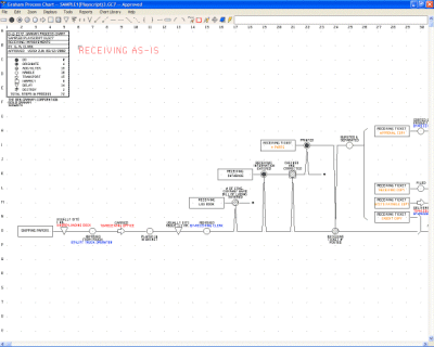 Graham Process Mapping Screenshot