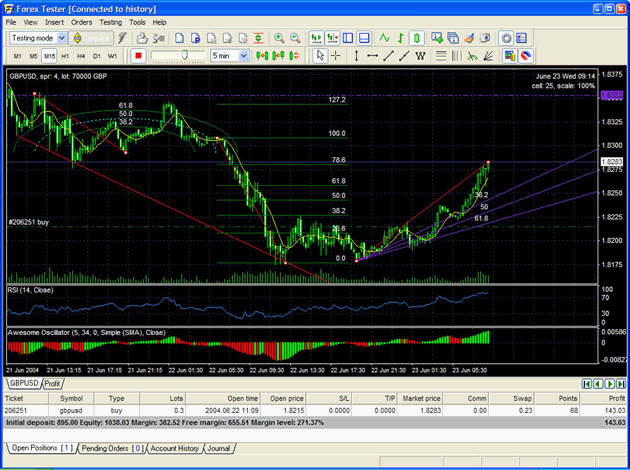 Trading Strategy Tester for FOREX Screenshot