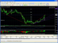 Trading Strategy Tester for FOREX 1