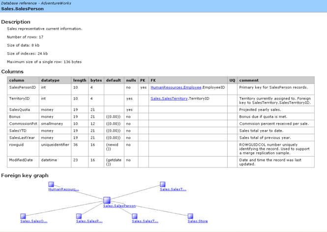 SqlSpec Screenshot 1