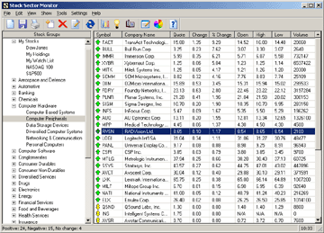 Stock Sector Monitor Screenshot