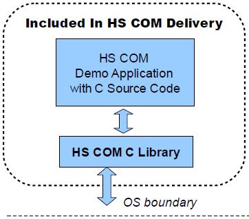 HS COM Screenshot 1