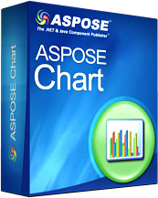 Aspose.Chart for .NET Screenshot