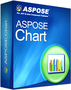 Aspose.Chart for .NET 1