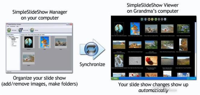 SimpleSlideShow Screenshot 1