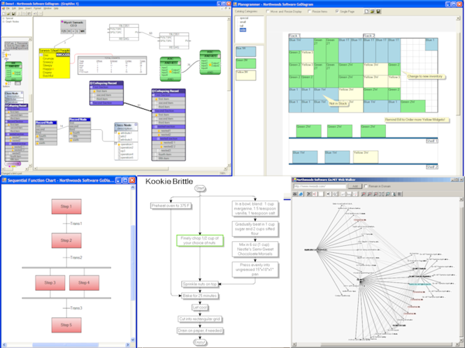 GoDiagram Screenshot