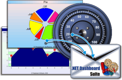 .NET Dashboard Suite Screenshot