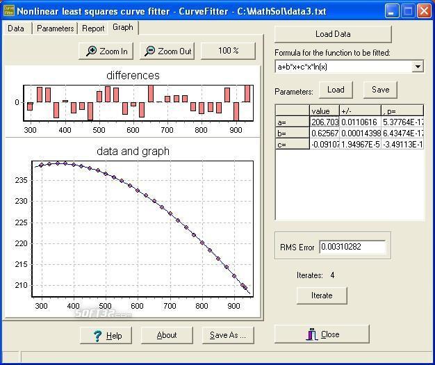 Regression Analysis - CurveFitter Screenshot 2