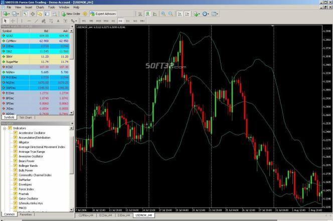 ForexGen Trading Station Screenshot