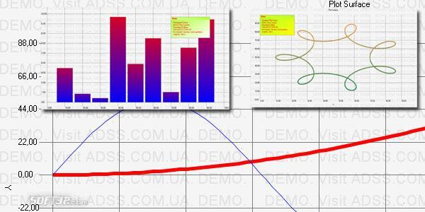 ADSS.Plot Control Screenshot