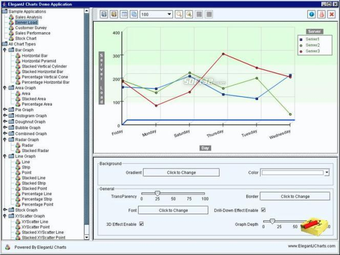 ElegantJ Chart Library Screenshot
