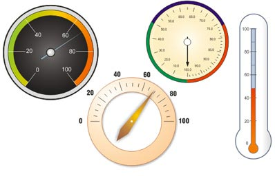 ElegantJ Indicators & Gauges Screenshot