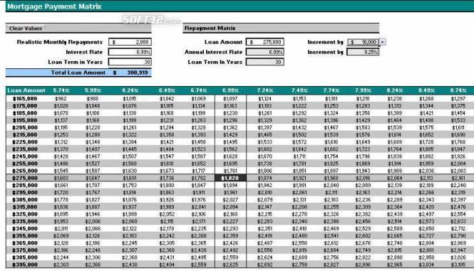 Mortgage Broker Repayment Matrix Screenshot 1