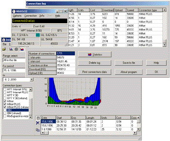 Blue Internet Monitor Screenshot 1