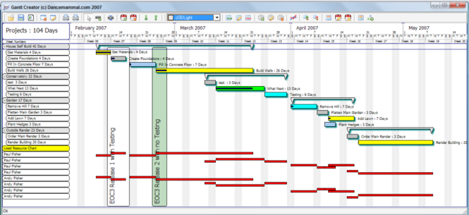Gantt Charter Components Screenshot