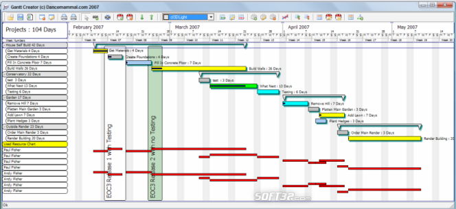 Gantt Charter Components Screenshot 3