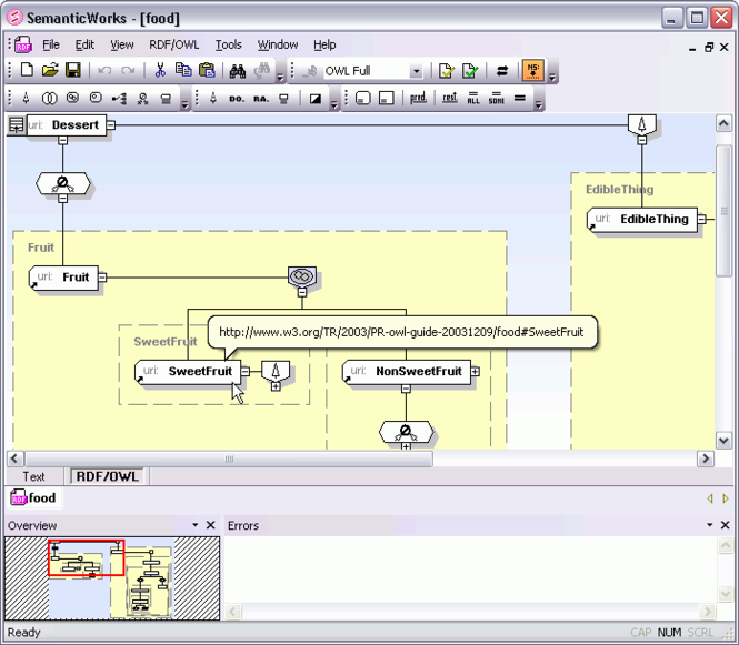 Altova SemanticWorks Screenshot