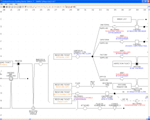 Graham Process Mapping Starter Edition Screenshot 1