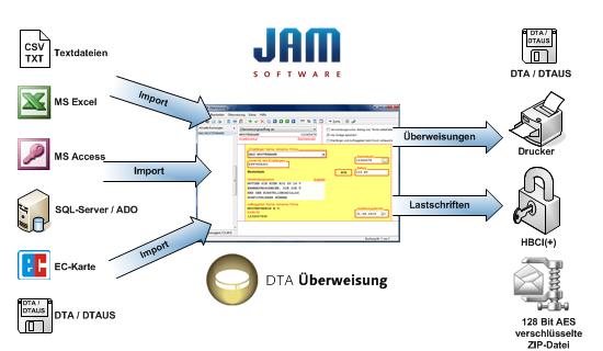 DTA-Ueberweisung Screenshot 1