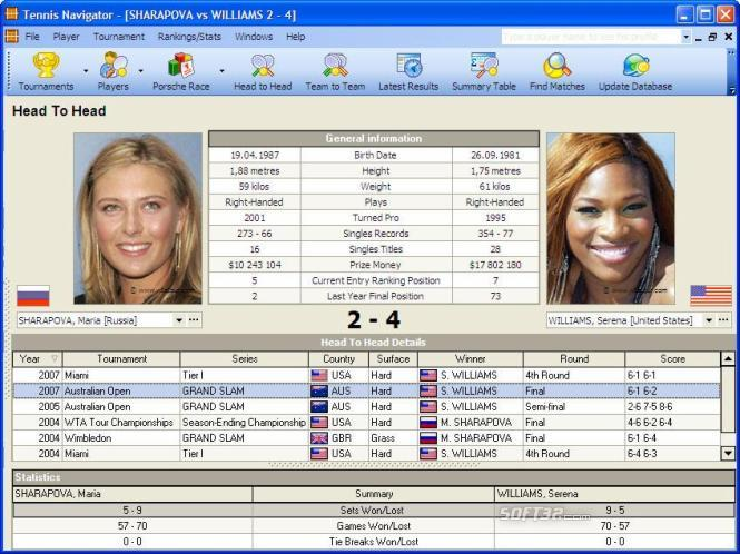 Tennis Navigator WTA Edition Screenshot 3
