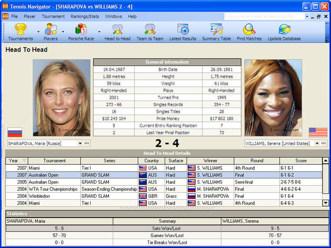 Tennis Navigator WTA Edition Screenshot 1