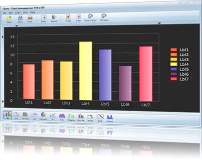 Chartz Screenshot