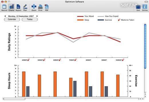 Optimism Mood Chart Software Screenshot 3