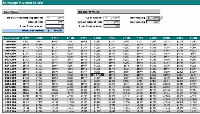 Home Loan Calculator Screenshot 2