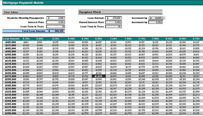 Home Loan Calculator Screenshot