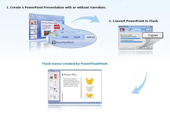 FREE PowerPoint to Flash Converter Screenshot 1