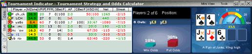 Tournament Indicator Screenshot 1