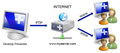 Online Desktop Presenter 1