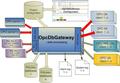 OpcDbGateway 1