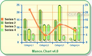 Manco.Chart for .NET Screenshot 2