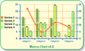 Manco.Chart for .NET 1