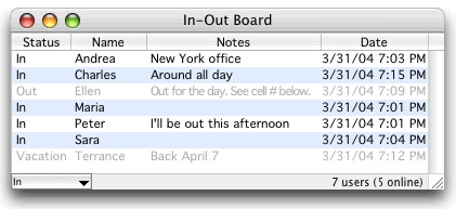 In-Out Board Mac Screenshot