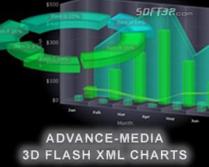 3D charts Screenshot 2