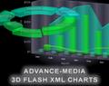 3D charts 1