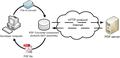 PDFConverter ActiveX 1
