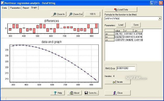 Regression Analysis - DataFitting Screenshot 2