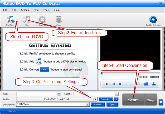 Eztoo DVD To FLV Converter Screenshot