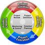 Project Management Templates 1