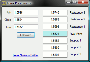Forex Pivot Points Screenshot