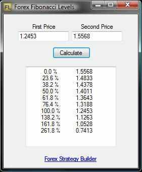 Forex Fibonacci Levels Screenshot
